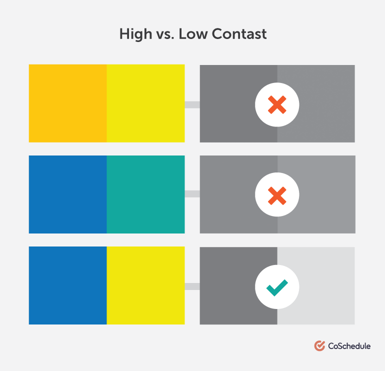 Graphic displays high versus low contrast and converts those colors into greyscale to emphasize contrast more objectively.